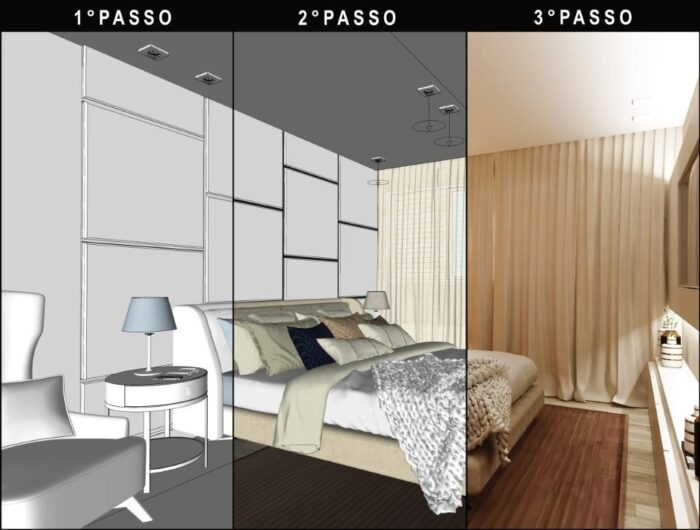 Projetos 3D: Vamos falar sobre a revolução que eles trazem para arquitetura?